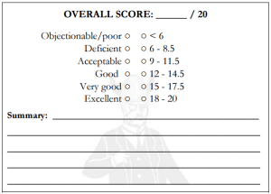The Overall Score portion of the Mead Made Complicated Evaluation Sheet